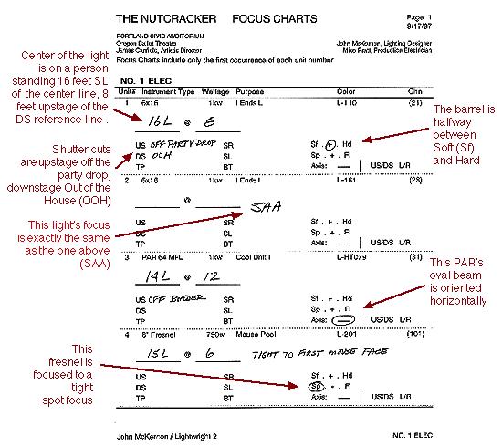 john mckernon software focus charts